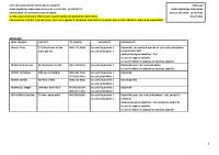 Juin 2021 Liste des ass mat Secteur RAM Val Gelon-La Rochette (1)